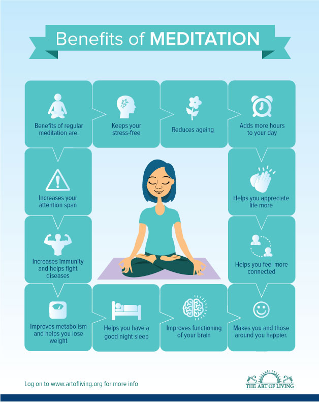benefits of meditation art of living